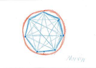 Kreisteilung 7
